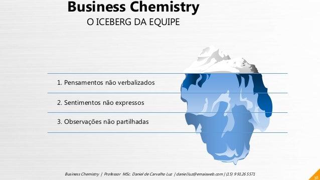 1. Pensamentos não verbalizados 2. Sentimentos não expressos 3. Observações não partilhadas 38 Business Chemistry | Profes...