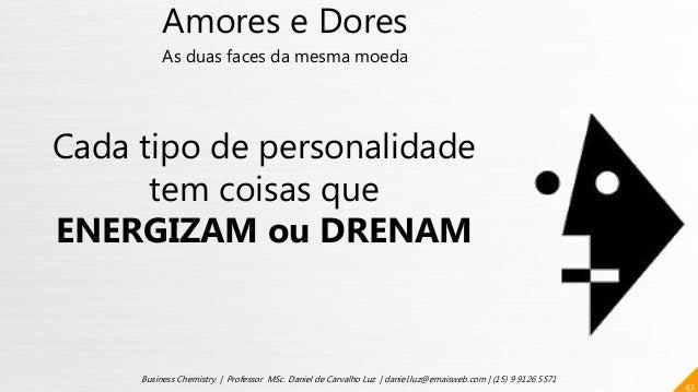 Amores e Dores As duas faces da mesma moeda Cada tipo de personalidade tem coisas que ENERGIZAM ou DRENAM 42 Business Chem...