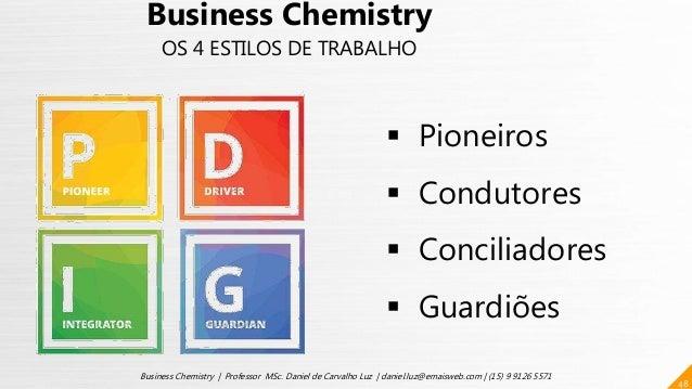 48 Business Chemistry | Professor MSc. Daniel de Carvalho Luz | daniel.luz@emaisweb.com | (15) 9 9126 5571  Pioneiros  C...