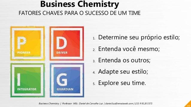 49 Business Chemistry | Professor MSc. Daniel de Carvalho Luz | daniel.luz@emaisweb.com | (15) 9 9126 5571 Business Chemis...