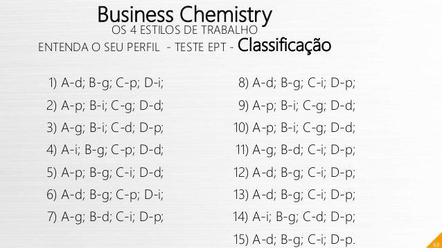 68 Business Chemistry OS 4 ESTILOS DE TRABALHO ENTENDA O SEU PERFIL - TESTE EPT - Classificação 1) A-d; B-g; C-p; D-i; 2) ...
