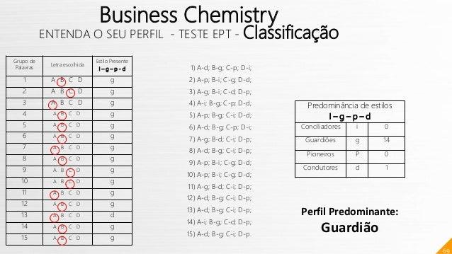 69 Business Chemistry ENTENDA O SEU PERFIL - TESTE EPT - Classificação Predominância de estilos I – g – p – d Conciliadore...