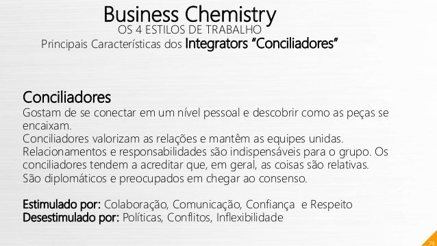 "74 Business Chemistry OS 4 ESTILOS DE TRABALHO Principais Características dos Integrators ""Conciliadores"" Conciliadores Go..."