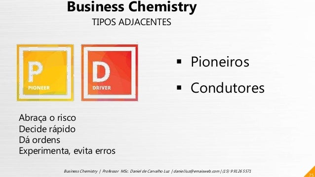 75 Business Chemistry | Professor MSc. Daniel de Carvalho Luz | daniel.luz@emaisweb.com | (15) 9 9126 5571  Pioneiros  C...