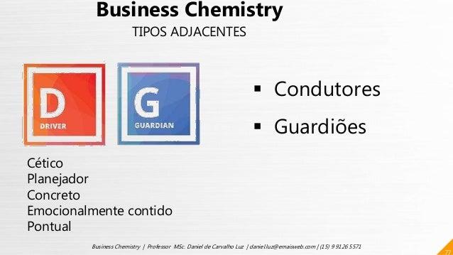 77 Business Chemistry | Professor MSc. Daniel de Carvalho Luz | daniel.luz@emaisweb.com | (15) 9 9126 5571 Cético Planejad...