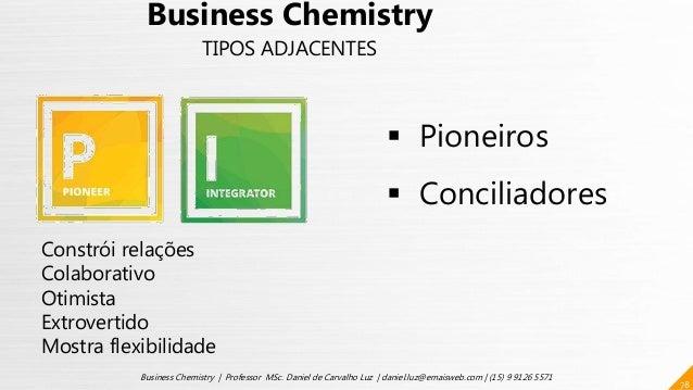 78 Business Chemistry | Professor MSc. Daniel de Carvalho Luz | daniel.luz@emaisweb.com | (15) 9 9126 5571 Constrói relaçõ...