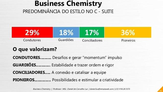 80 Business Chemistry | Professor MSc. Daniel de Carvalho Luz | daniel.luz@emaisweb.com | (15) 9 9126 5571 Business Chemis...