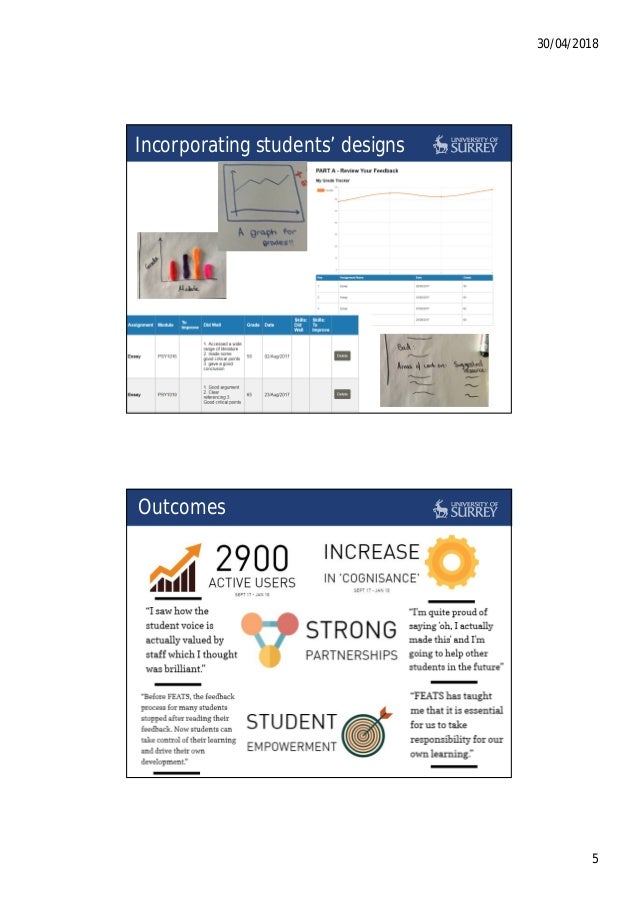 30/04/2018 5 Incorporating students' designs Outcomes