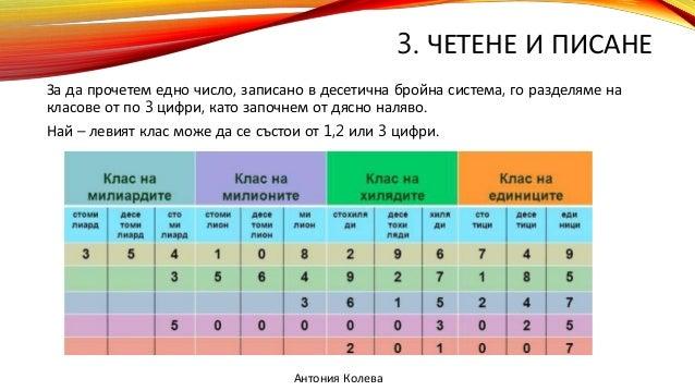 3. ЧЕТЕНЕ И ПИСАНЕ За да прочетем едно число, записано в десетична бройна система, го разделяме на класове от по 3 цифри, ...
