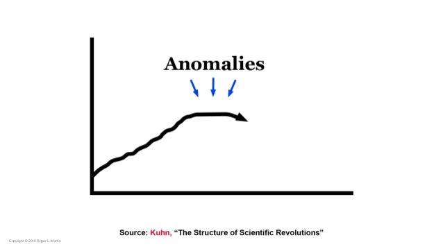 Roger Martin - Scientific Revolution in Management  Slide 3