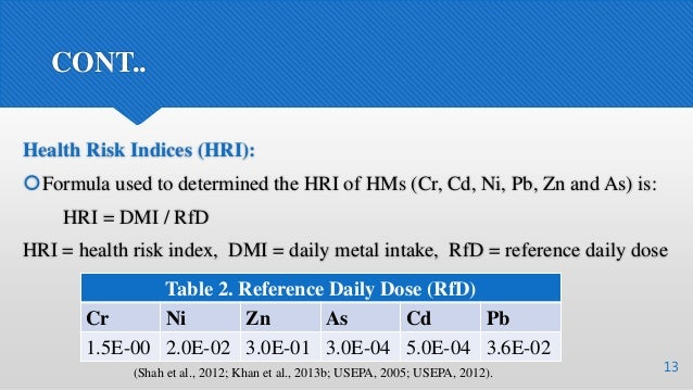 CONT.. Health Risk Indices (HRI): Formula used to determined the HRI of HMs (Cr, Cd, Ni, Pb, Zn and As) is: HRI = DMI / R...