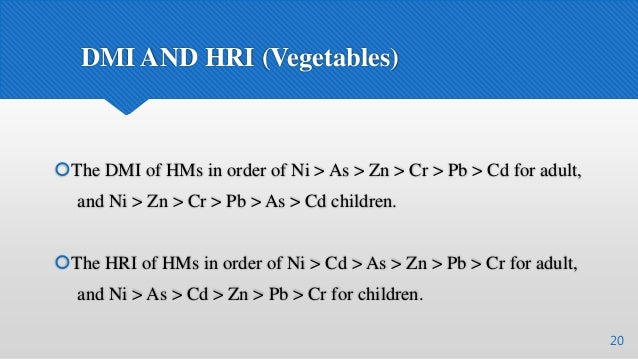 DMI AND HRI (Vegetables) 20 The DMI of HMs in order of Ni > As > Zn > Cr > Pb > Cd for adult, and Ni > Zn > Cr > Pb > As ...