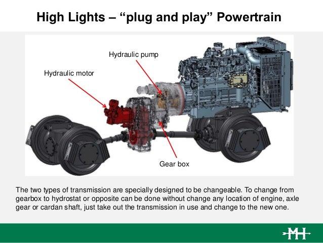 Locomotora LX, para minería y túneles largos