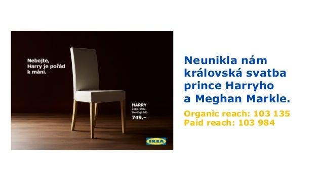 Ani sebedestruktivní dražba obrazu od Banksyho. Organic reach: 90 662 Paid reach: 61 595