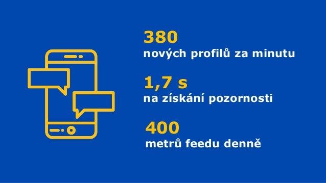 1,7 s na získání pozornosti 380 nových profilů za minutu 400 metrů feedu denně