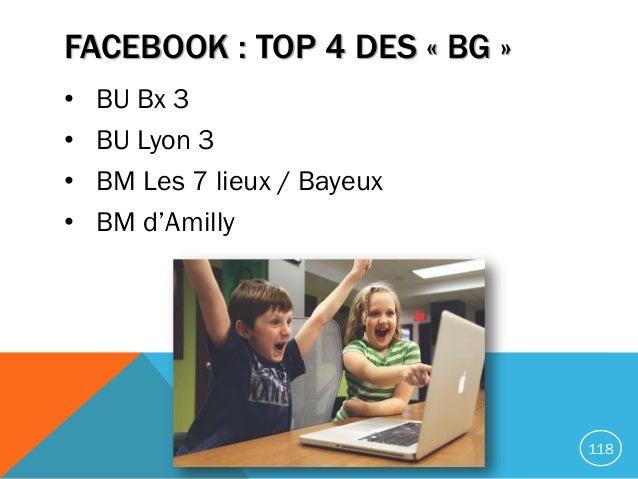 FACEBOOK : TOP 4 DES « BG » • BU Bx 3 • BU Lyon 3 • BM Les 7 lieux / Bayeux • BM d'Amilly 118