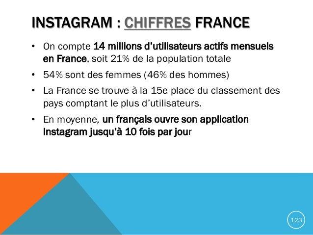 INSTAGRAM : CHIFFRES FRANCE • On compte 14 millions d'utilisateurs actifs mensuels en France, soit 21% de la population to...