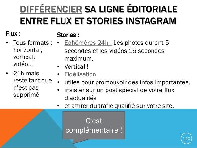 DIFFÉRENCIER SA LIGNE ÉDITORIALE ENTRE FLUX ET STORIES INSTAGRAM Flux : • Tous formats : horizontal, vertical, vidéo… • 21...