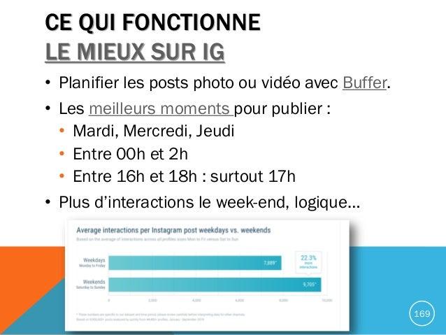CE QUI FONCTIONNE LE MIEUX SUR IG • Planifier les posts photo ou vidéo avec Buffer. • Les meilleurs moments pour publier :...