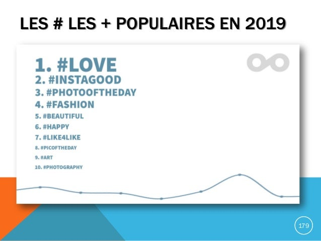 LES # LES + POPULAIRES EN 2019 179