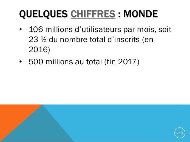 QUELQUES CHIFFRES : MONDE • 106 millions d'utilisateurs par mois, soit 23 % du nombre total d'inscrits (en 2016) • 500 mil...