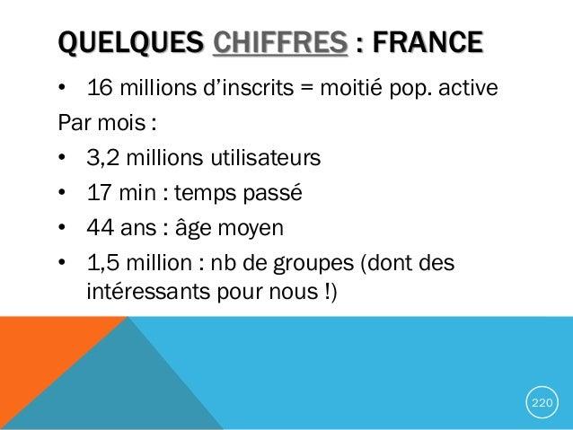 QUELQUES CHIFFRES : FRANCE • 16 millions d'inscrits = moitié pop. active Par mois : • 3,2 millions utilisateurs • 17 min :...