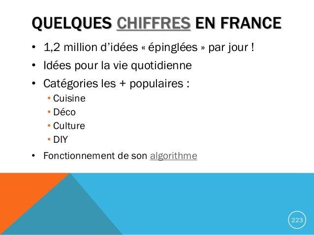 QUELQUES CHIFFRES EN FRANCE • 1,2 million d'idées « épinglées » par jour ! • Idées pour la vie quotidienne • Catégories le...