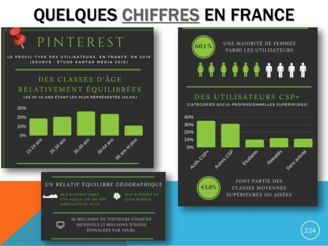 QUELQUES CHIFFRES EN FRANCE 224