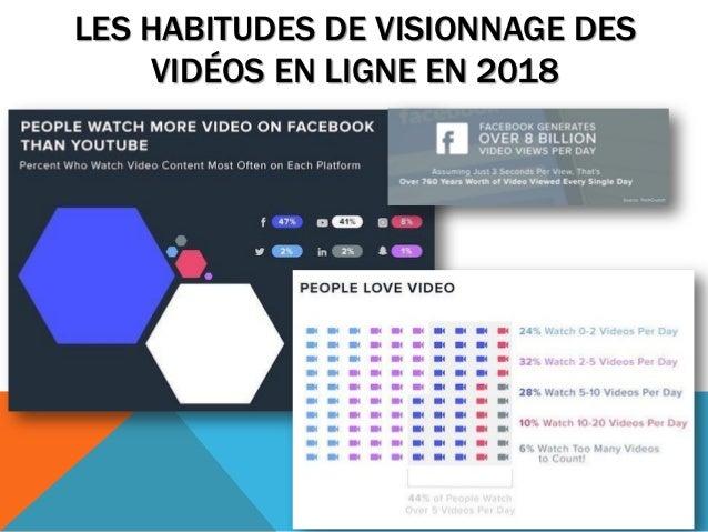 LES HABITUDES DE VISIONNAGE DES VIDÉOS EN LIGNE EN 2018 29