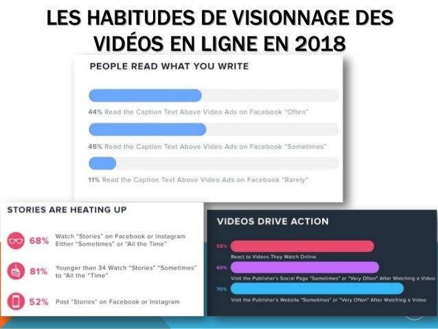 LES HABITUDES DE VISIONNAGE DES VIDÉOS EN LIGNE EN 2018 30