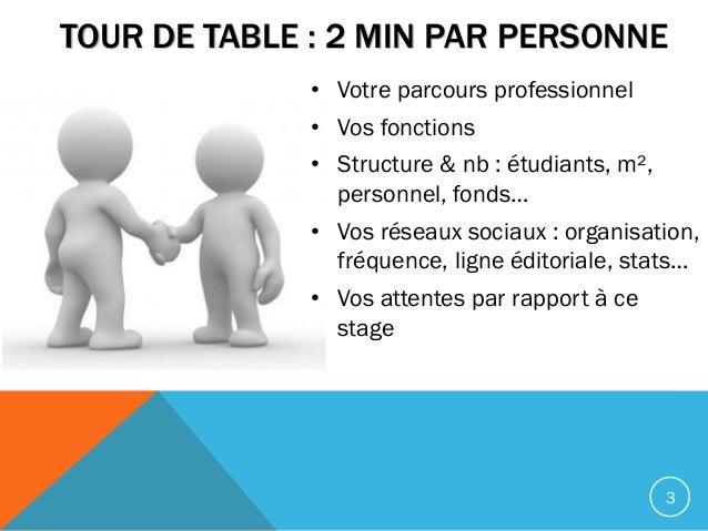 TOUR DE TABLE : 2 MIN PAR PERSONNE • Votre parcours professionnel • Vos fonctions • Structure & nb : étudiants, m², person...