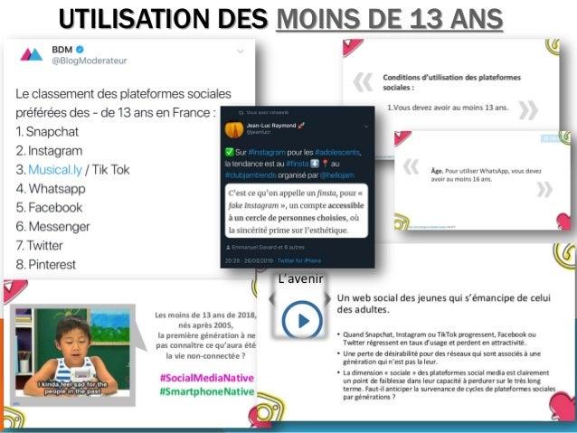 UTILISATION DES MOINS DE 13 ANS 38