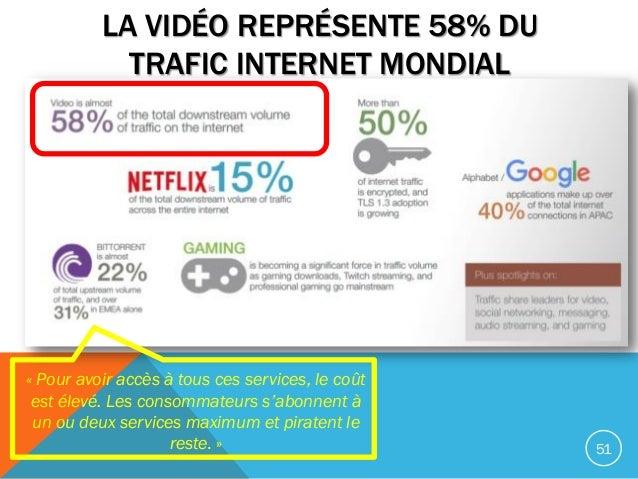 LA VIDÉO REPRÉSENTE 58% DU TRAFIC INTERNET MONDIAL 51 « Pour avoir accès à tous ces services, le coût est élevé. Les conso...