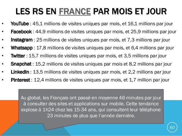 LES RS EN FRANCE PAR MOIS ET JOUR • YouTube : 45,1 millions de visites uniques par mois, et 16,1 millions par jour • Faceb...
