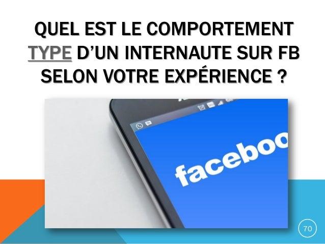 QUEL EST LE COMPORTEMENT TYPE D'UN INTERNAUTE SUR FB SELON VOTRE EXPÉRIENCE ? 70