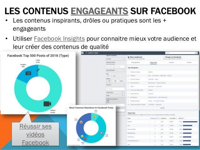 LES CONTENUS ENGAGEANTS SUR FACEBOOK • Les contenus inspirants, drôles ou pratiques sont les + engageants • Utiliser Faceb...