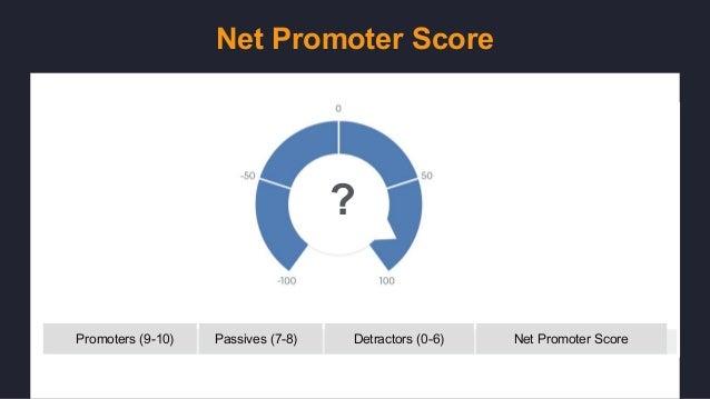 Net Promoter Score ? Detractors (0-6)Passives (7-8)Promoters (9-10) Net Promoter Score