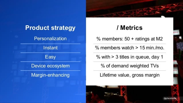 Product strategy / Metrics @gibsonbiddle Personalization Instant Easy Device ecosystem Margin-enhancing % members: 50 + ra...