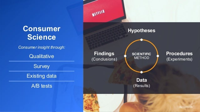 Consumer Science Consumer insight through: Qualitative Survey Existing data A/B tests Hypotheses Procedures (Experiments) ...