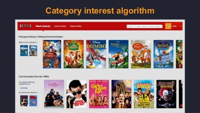 Category interest algorithm