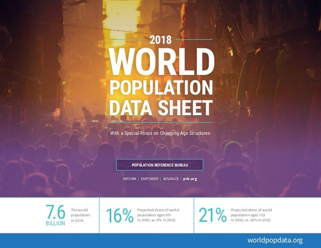 2018 WORLD POPULATION DATA SHEET With a Special Focus on Changing Age Structures worldpopdata.org INFORM   EMPOWER   ADVAN...