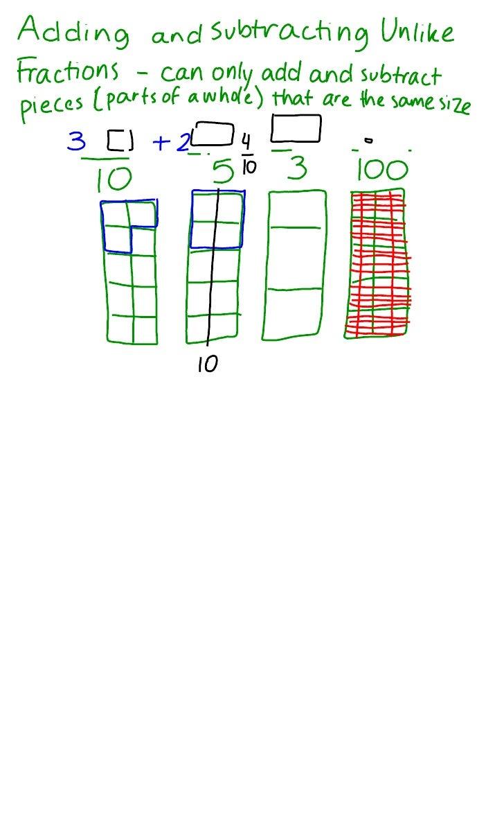 1 1 b add subtract unlike fractions