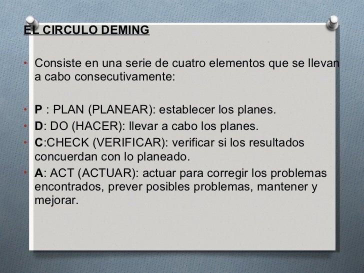 <ul><li>EL CIRCULO DEMING </li></ul><ul><li>Consiste en una serie de cuatro elementos que se llevan a cabo consecutivament...