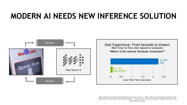 AI, A New Computing Model