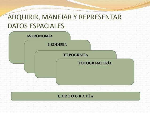 1.1 levantamientos de información geográfica Slide 3