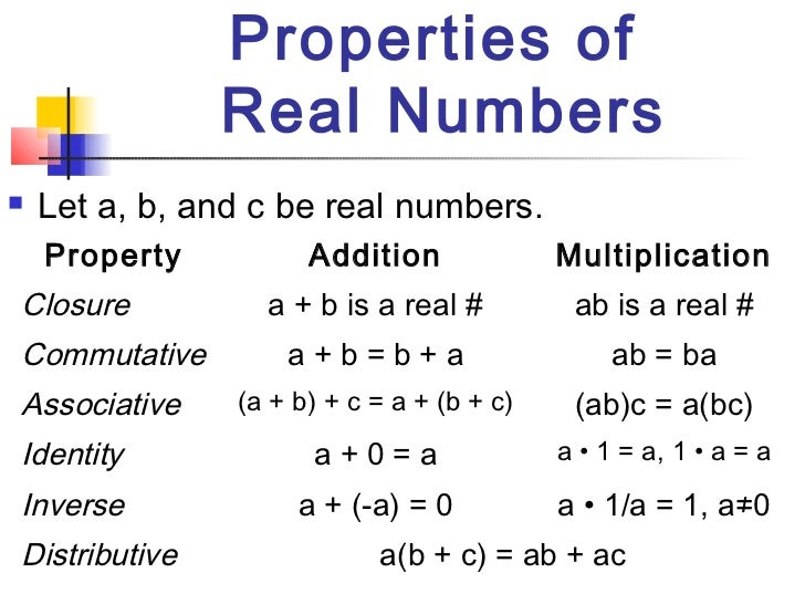 If X  Is A Real Number Then What Property