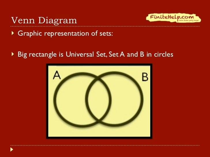 Venn Diagram Finite Math Leoncapers