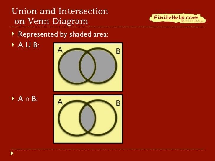 Venn Diagram Problem Solver How To Use Venn Diagrams To Solve