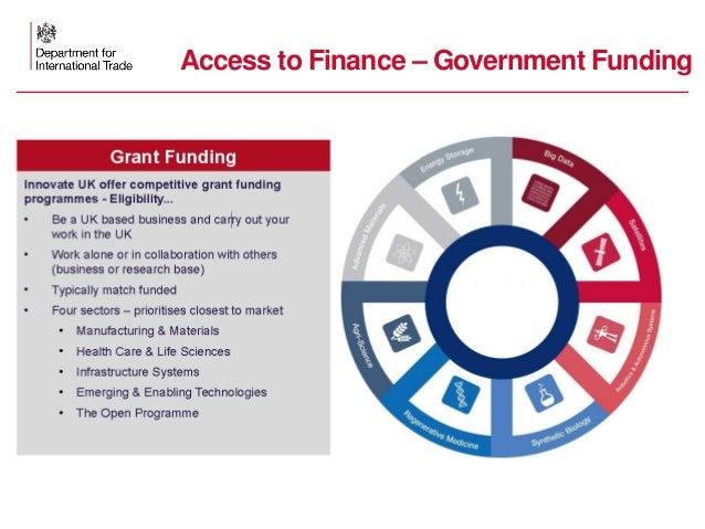 15 Source : http://www.startuploans.co.uk/ Start-up Loans