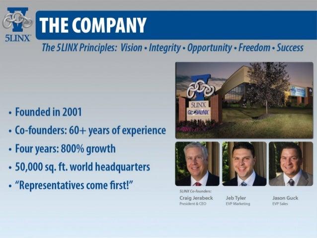 1 2-3-business-opportunity-presentation en (1) Slide 3